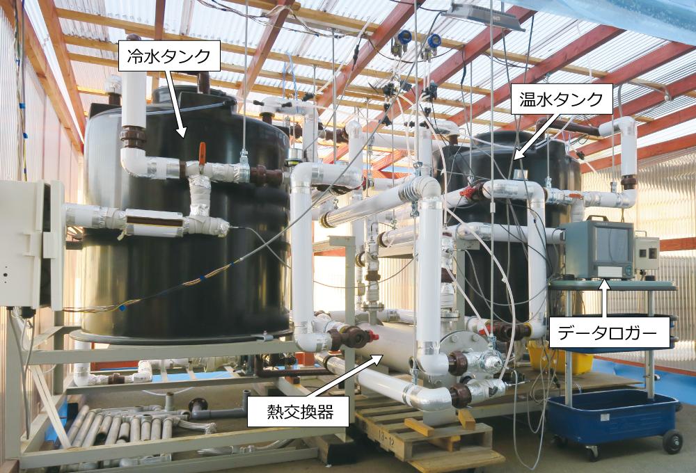 プラスチック熱交換器実験設備