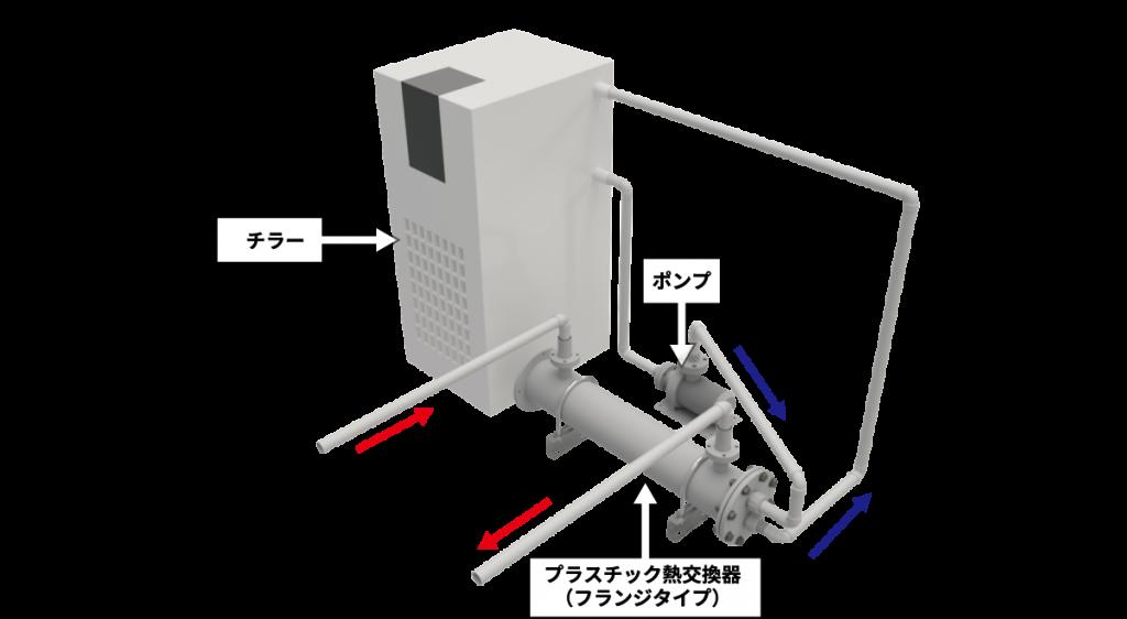 プラスチック熱交換器納入実績